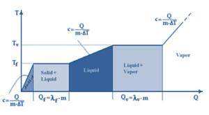 evaporation01
