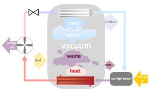 evaporator01