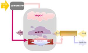 evaporator05